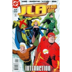 JLA: Year One  Issue 4